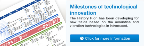 Milestones of technological innovation The History Rion has been developing for new fields based on the acoustics and vibration technologies is introduced. Click for more information